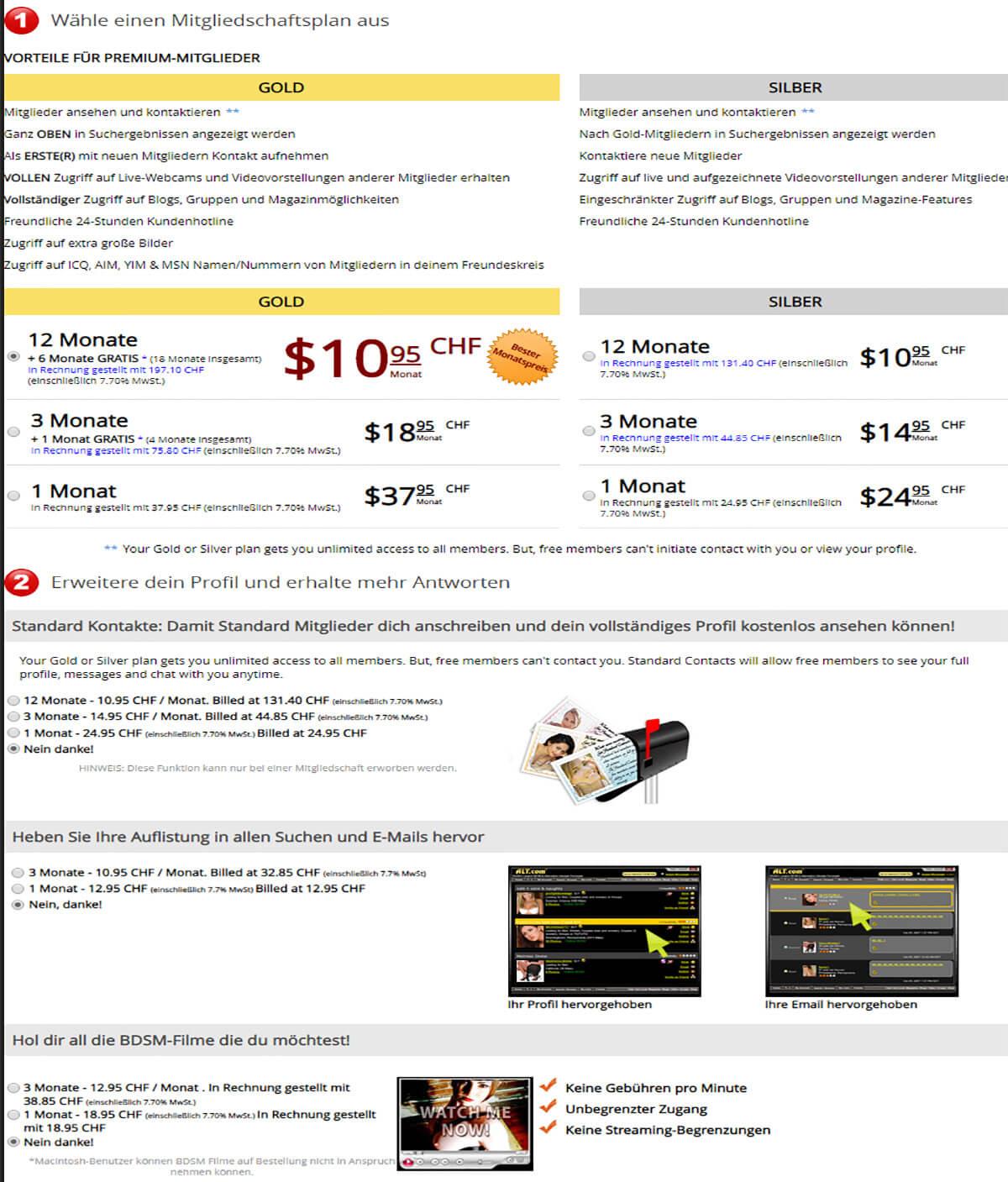 Alt.com Price