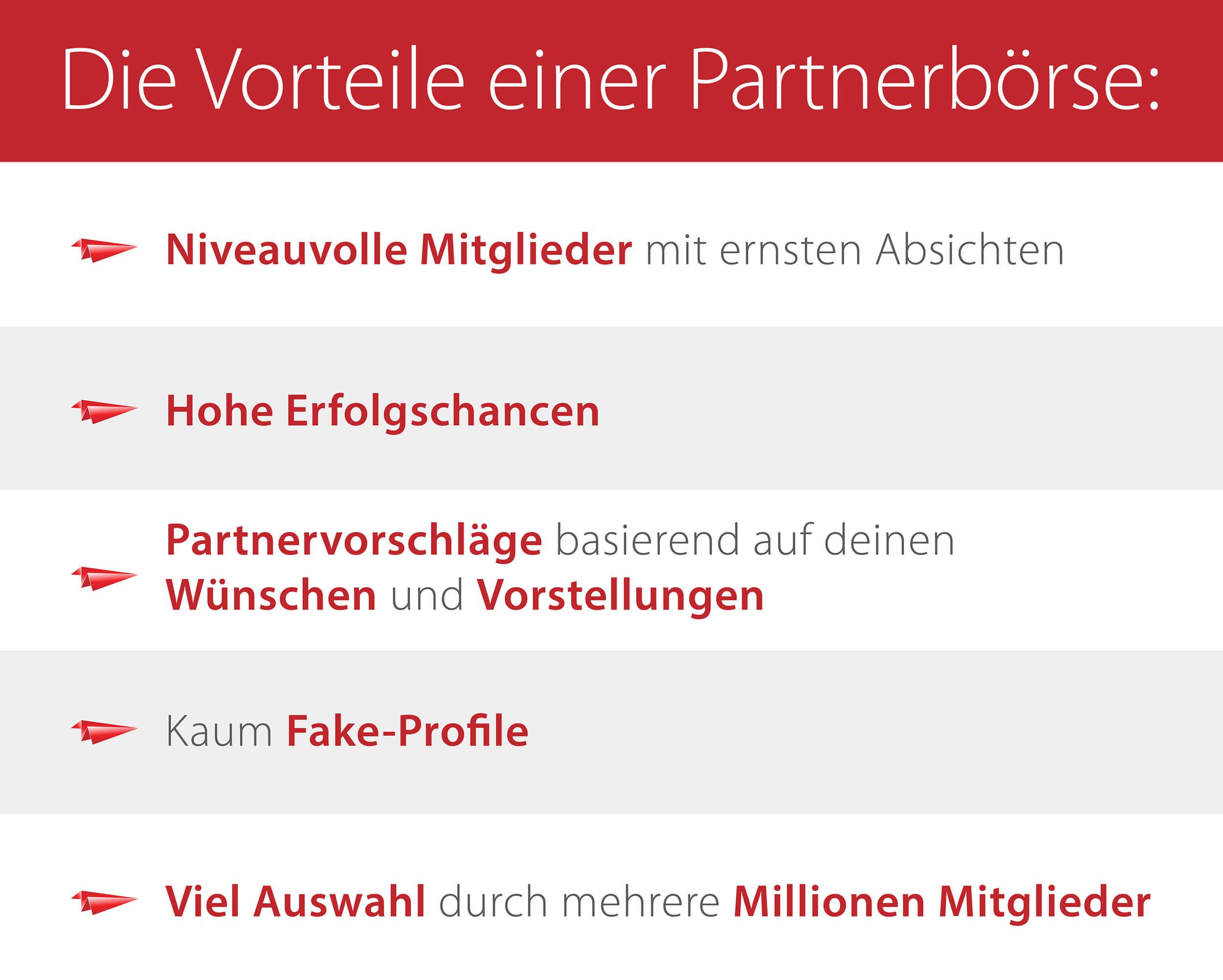 Die besten Partnerbörsen im Vergleich