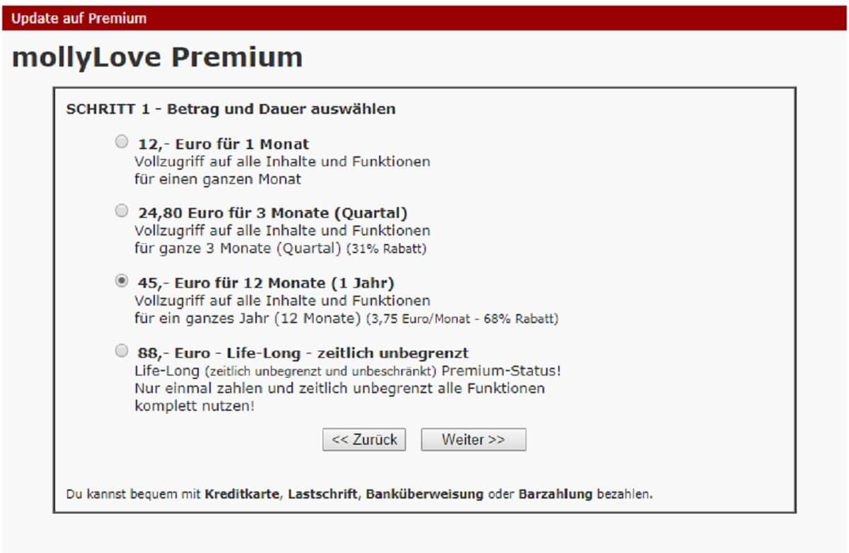 mollyLOVE Premium