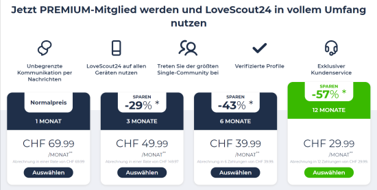 LoveScout24 Costs CH