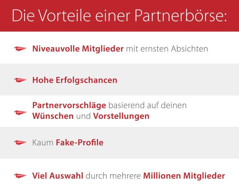 Beste partnervermittlung schweiz
